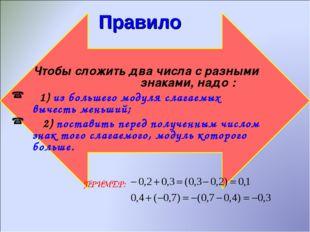 Правило Чтобы сложить два числа с разными знаками, надо : 1) из большего мод