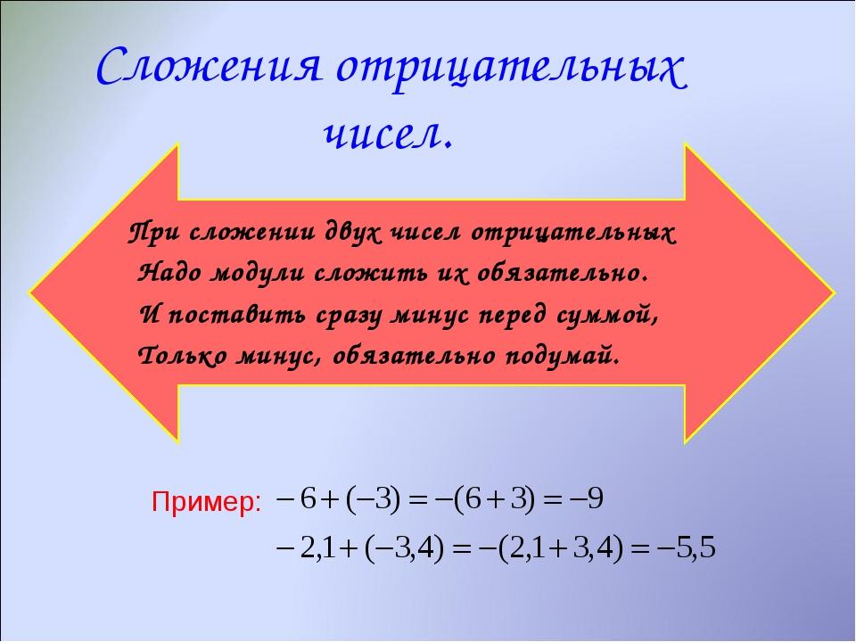 Сложения отрицательных чисел. При сложении двух чисел отрицательных Надо моду...
