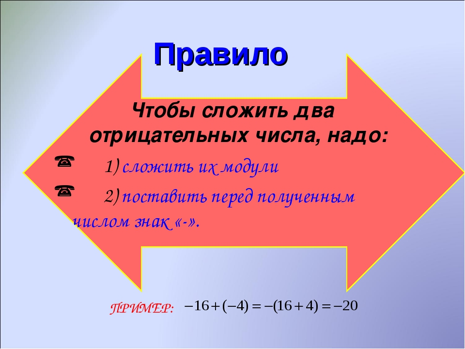 Правило Чтобы сложить два отрицательных числа, надо: 1) сложить их модули 2)...