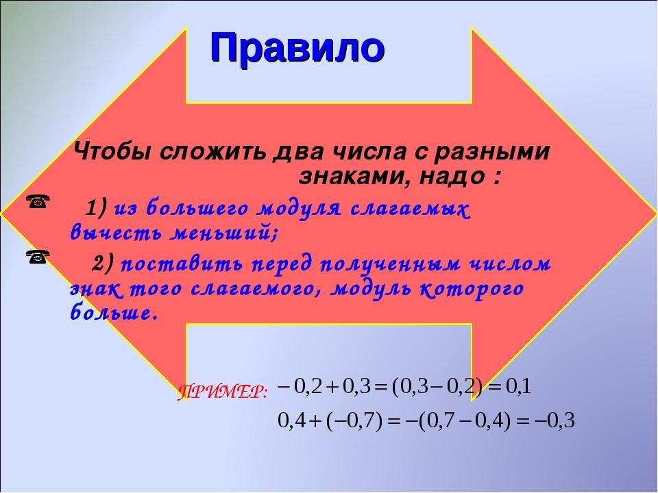 Правило Чтобы сложить два числа с разными знаками, надо : 1) из большего мод...
