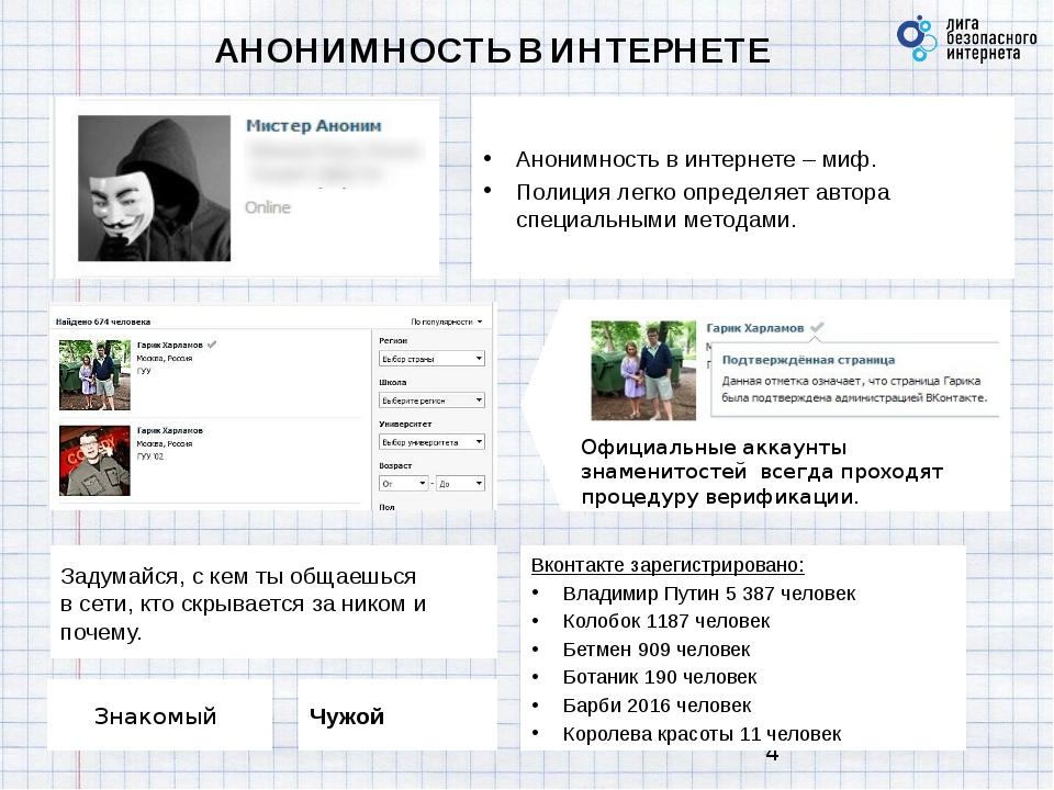 АНОНИМНОСТЬ В ИНТЕРНЕТЕ Анонимность в интернете – миф. Полиция легко определя...