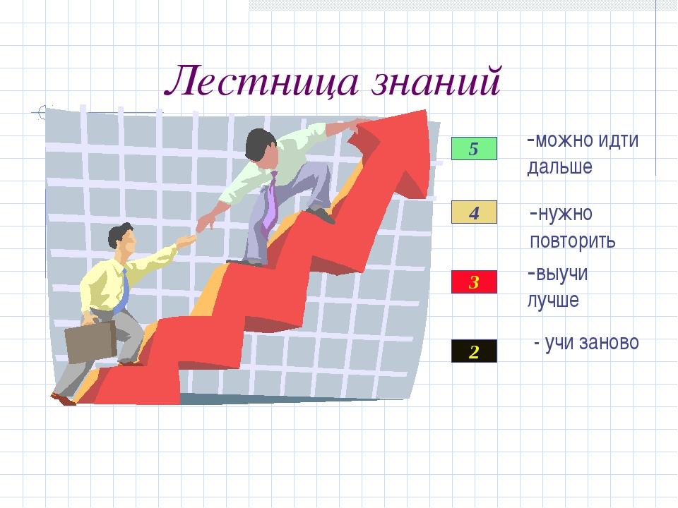 Лестница знаний 5 можно идти дальше 4 нужно повторить 3 выучи лучше 2 - учи з...
