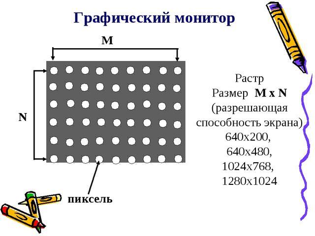 Графический монитор N M пиксель Растр Размер M x N (разрешающая способность э...