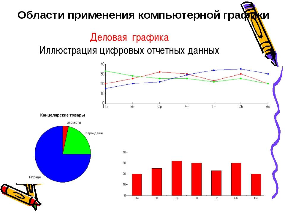 Деловая графика Иллюстрация цифровых отчетных данных Области применения компь...