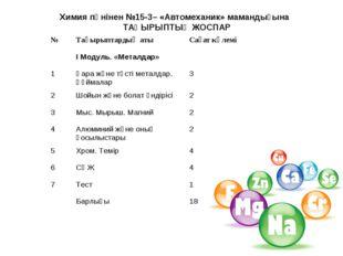 Химия пәнінен №15-3– «Автомеханик» мамандығына ТАҚЫРЫПТЫҚ ЖОСПАР Барлығы18