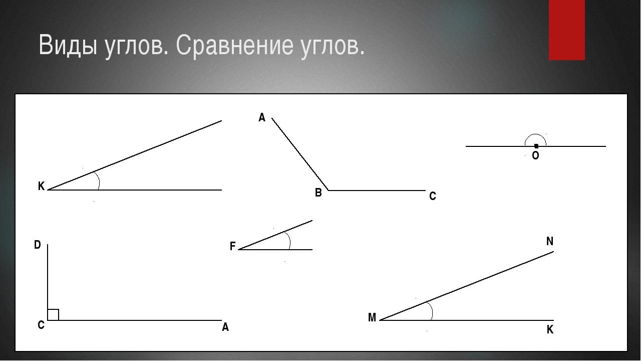 Виды углов. Сравнение углов. K M N K A B C C D A F O