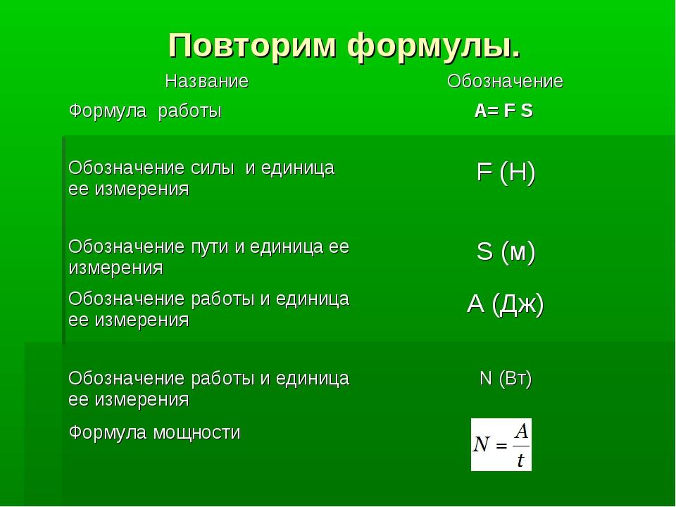 Повторим формулы.