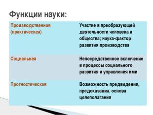 Функции науки: Производственная (практическая) Участие в преобразующейдеятель