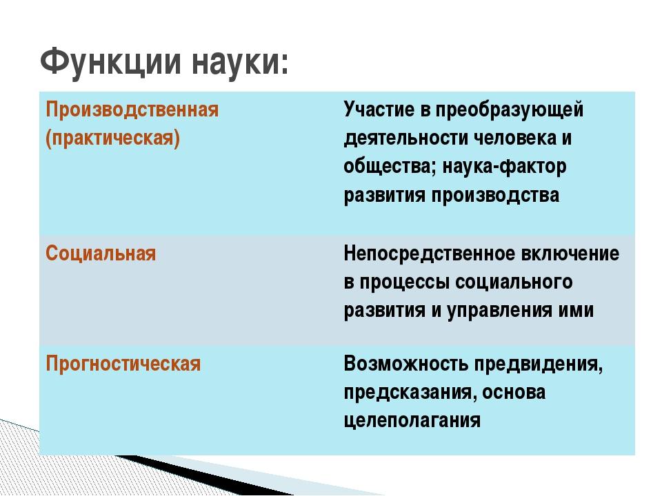 Функции науки: Производственная (практическая) Участие в преобразующейдеятель...