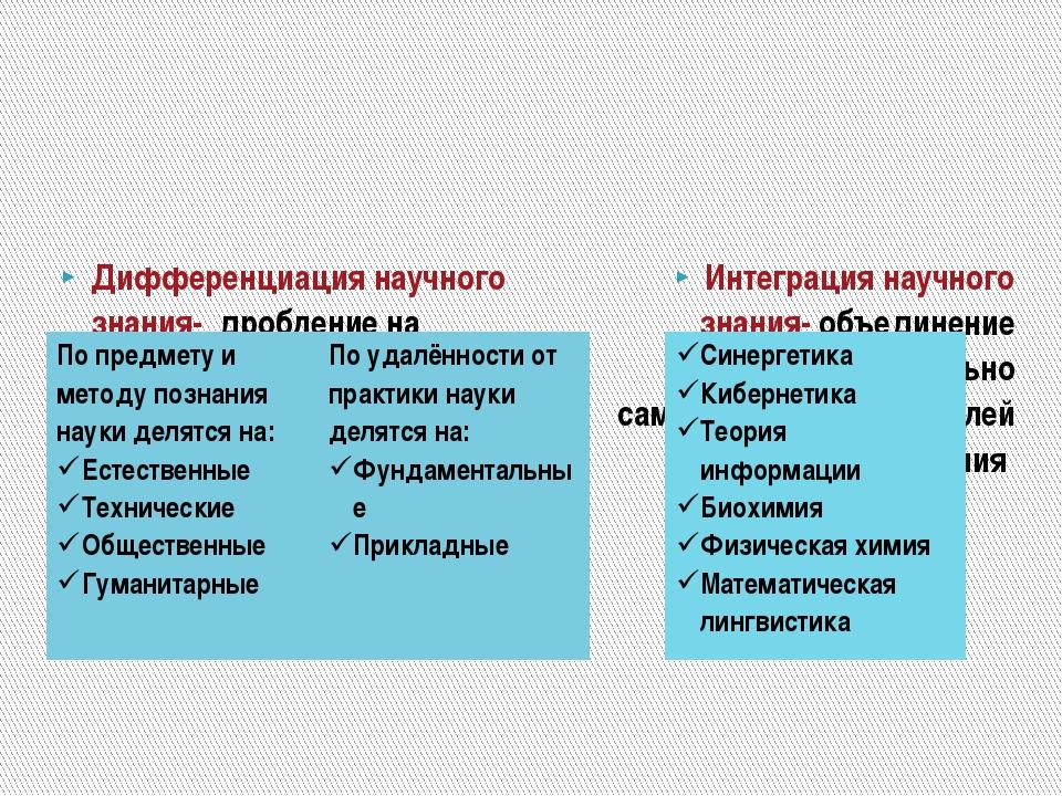 Дифференциация научного знания- дробление на относительно самостоятельные обл...