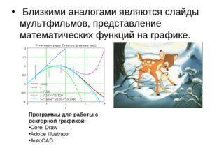 Близкими аналогами являются слайды мультфильмов, представление математически