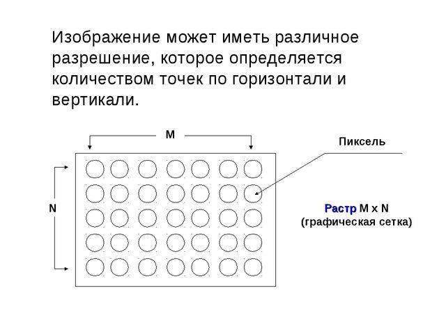 Изображение может иметь различное разрешение, которое определяется количество...