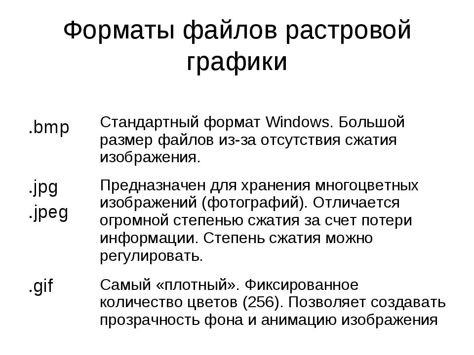 Форматы файлов растровой графики .bmp Стандартный формат Windows. Большой ра...