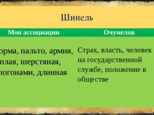 Шинель Мои ассоциации Очумелов  Форма, пальто, армия, тёплая, шерстяная, с п