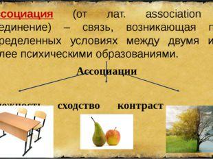 Ассоциация (от лат. association – соединение) – связь, возникающая при опреде