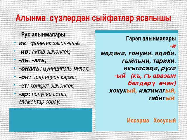 Алынма сүзләрдән сыйфатлар ясалышы Рус алынмалары ик: фонетик закончалык; -и...