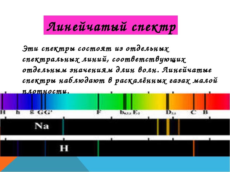 Линейчатый спектр Эти спектры состоят из отдельных спектральных линий, соотве...