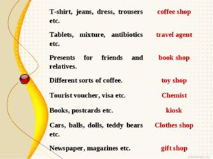 T-shirt, jeans, dress, trousers etc.	coffee shop Tablets, mixture, antibiotic