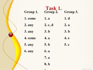 Task 1. Group 1.	Group 2.	Group 3. 1. some	1. a	1. d 2. any	2. c, d	2. a 3. a