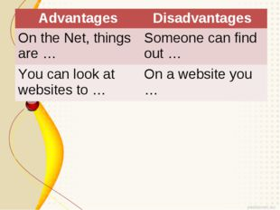 Advantages	Disadvantages On the Net, things are …	Someone can find out … You