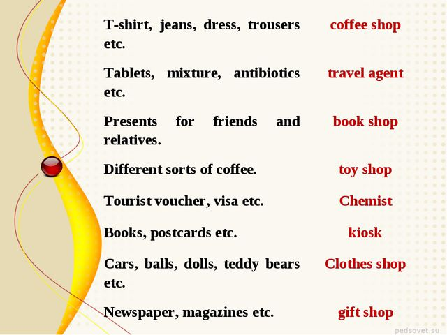 T-shirt, jeans, dress, trousers etc.	coffee shop Tablets, mixture, antibiotic...