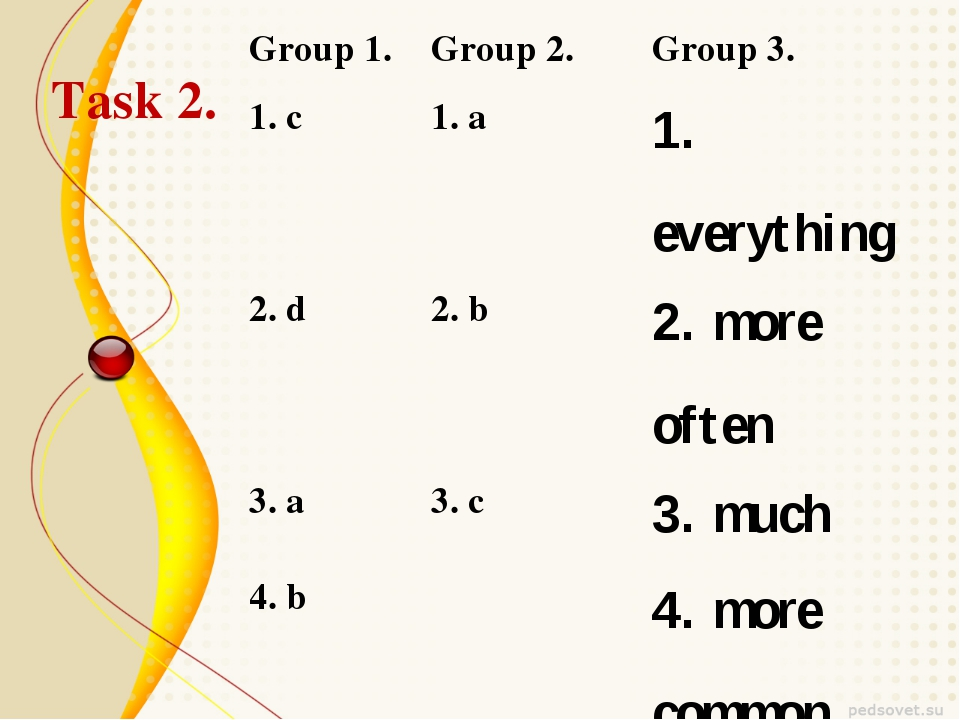 Task 2. Group 1.	Group 2.	Group 3. 1. c	1. a	1. everything 2. d	2. b	2. more...