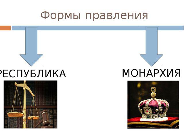 Формы правления РЕСПУБЛИКА МОНАРХИЯ