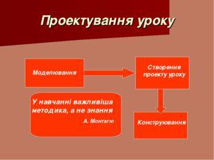 Проектування уроку Моделювання Створення проекту уроку Конструювання У навчан