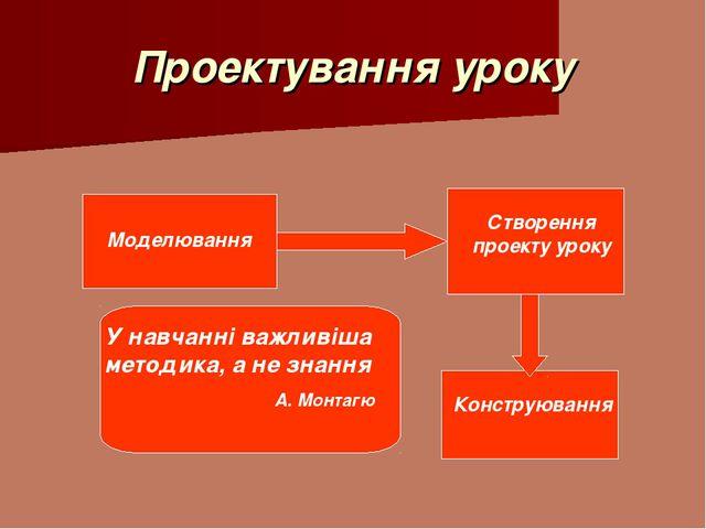 Проектування уроку Моделювання Створення проекту уроку Конструювання У навчан...