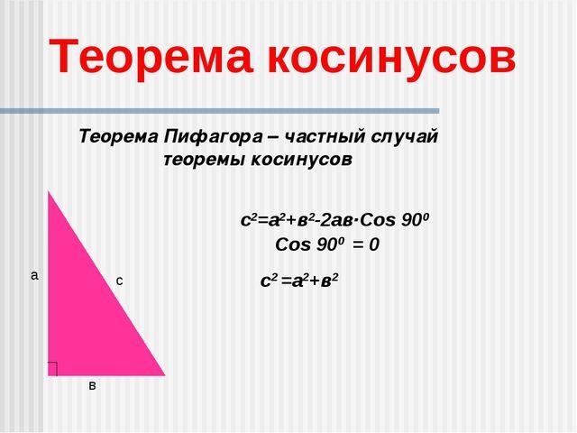 Теорема косинусов а в с с2=а2+в2-2ав·Сos 900 с2 =а2+в2 Теорема Пифагора – час...