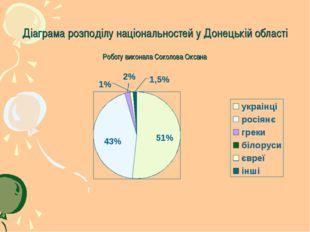 Діаграма розподілу національностей у Донецькій області Роботу виконала Соколо