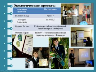 Экологические проекты Участники проектов Поступление БеленковВлад КузГТУ Холо