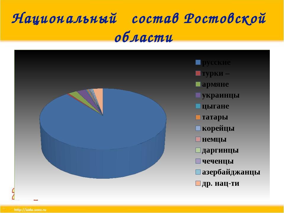 Национальный состав Ростовской области