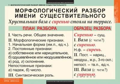http://svetlanal.ucoz.ru/_si/0/s21236754.jpg