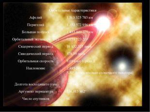 Орбитальные характеристики Афелий 1513325783км Перигелий 1353572956км
