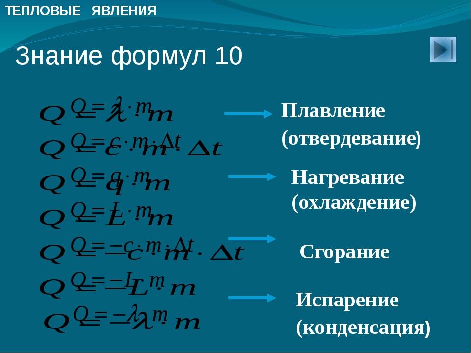 Физика и литература 20 Мороз, красный нос. Н. А. Некрасов Вся в инее шап...