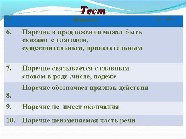 Тест №ВопросыДаНет 6.Наречие в предложении может быть связано с глаголом,...