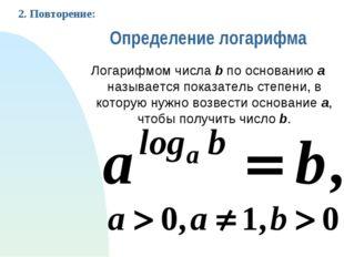 Определение логарифма Логарифмом числа b по основанию a называется показатель