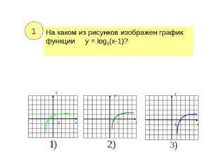 На каком из рисунков изображен график функции у = log2(x-1)? 1 1 1 х х х у у