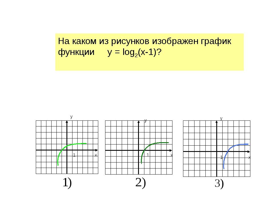 На каком из рисунков изображен график функции у = log2(x-1)? 1 1 1 х х х у у у
