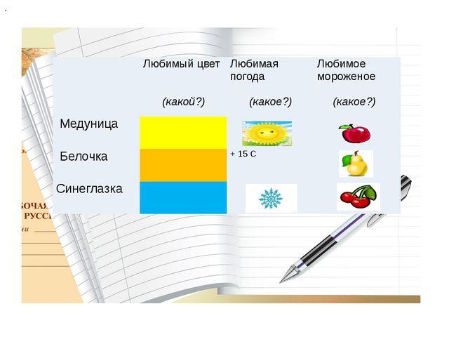 . Любимый цвет (какой?) Любимая погода (какое?) Любимое мороженое (какое?) Ме...