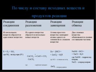 По числу и составу исходных веществ и продуктов реакции Реакции соединенияРе