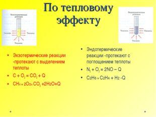 По тепловому эффекту Экзотермические реакции -протекают с выделением теплоты
