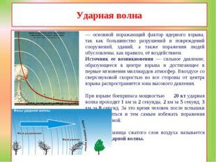 Ударная волна — основной поражающий фактор ядерного взрыва, так как большинст