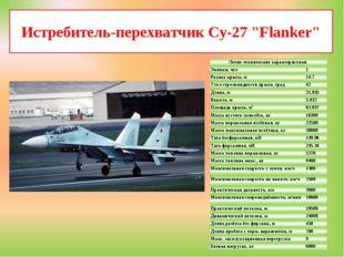 """Истребитель-перехватчик Су-27 """"Flanker"""" Летно-технические характеристики Эк"""
