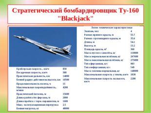 """Стратегический бомбардировщик Ту-160 """"Blackjack""""  Летно-технические характер"""