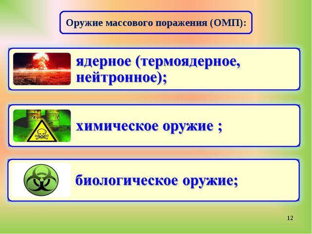 Оружие массового поражения (ОМП): *
