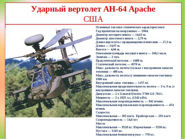 Ударный вертолет AH-64 Apache США Основные тактико-технические характеристики...