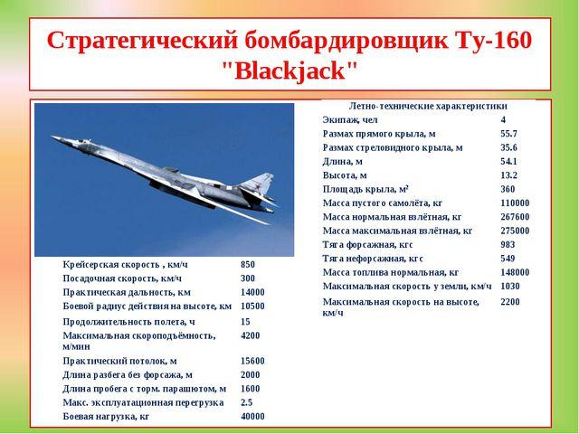 """Стратегический бомбардировщик Ту-160 """"Blackjack""""  Летно-технические характер..."""