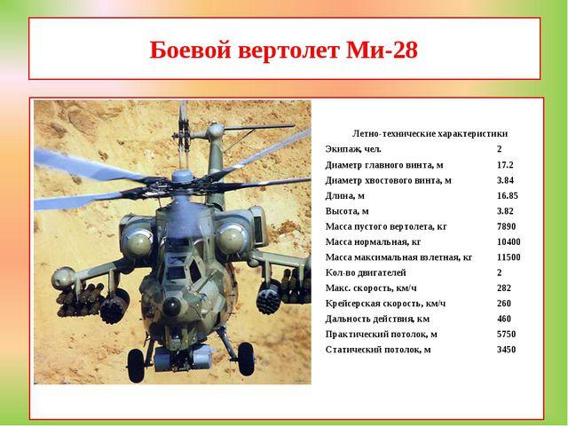 Боевой вертолет Ми-28  Летно-технические характеристики Экипаж, чел.2 Диа...